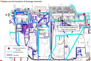 daiichi_drainage_canals leak since april 2014  admission 24 feb 2015