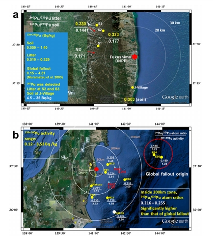 plutonium-release-2012-study