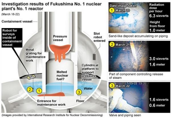 24 03 2017 reactors probes.jpg