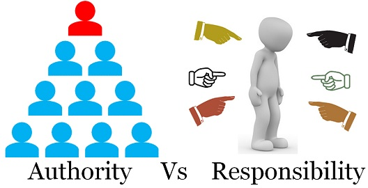 authority-vs-responsibility1