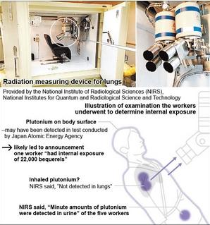 plutonium oarai 20 juin 2017.jpg