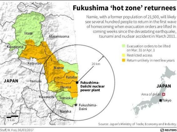 july 14 2017 evacuated zones