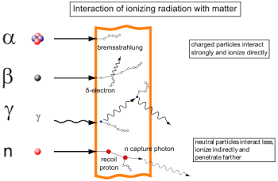 ionizing radiation.png