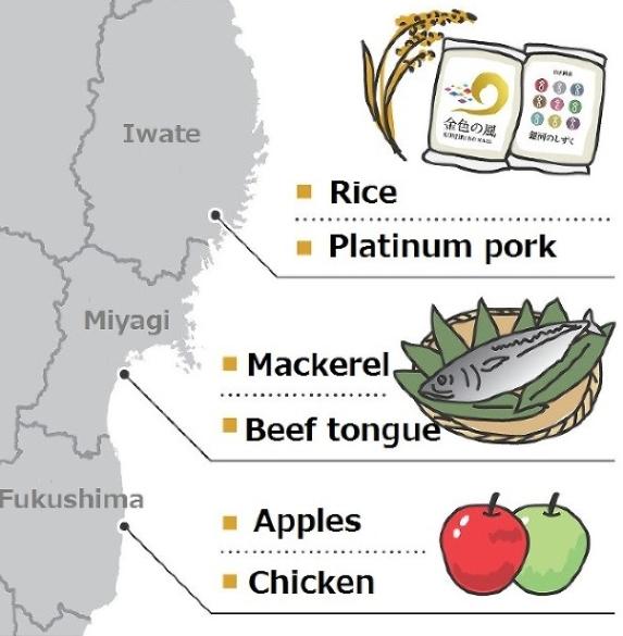 4 dec olympic committee food.jpg