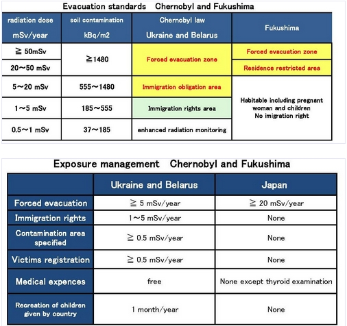 evacuation standards.jpg