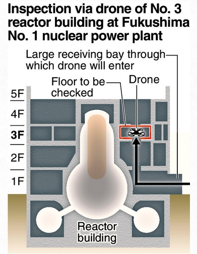 feb 10 2018 drone inspection of reactor 3.jpg