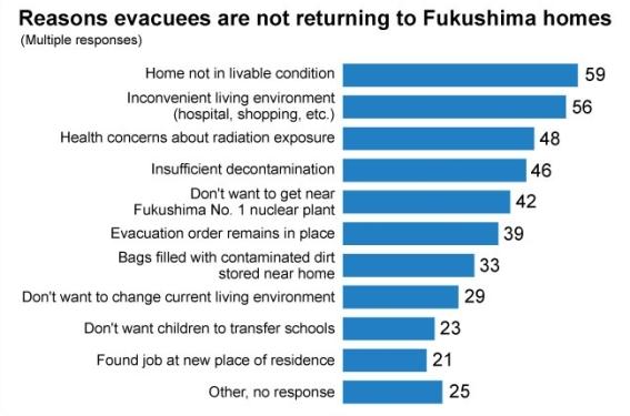 evacuees return 22 march 2018.jpg